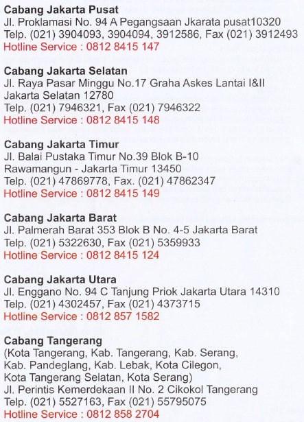 Alamat Kantor BPJS Jakarta Tangerang
